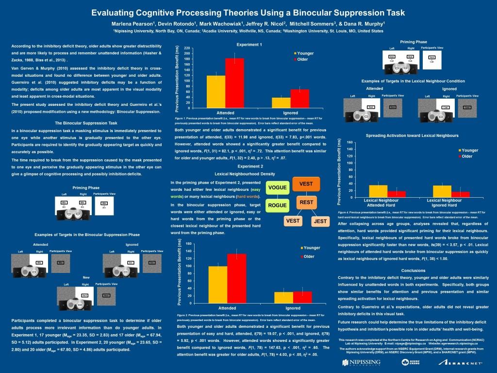 Evaluating Cog Processes using BinoRiv NBRHC 2014 - Poster (revised2)